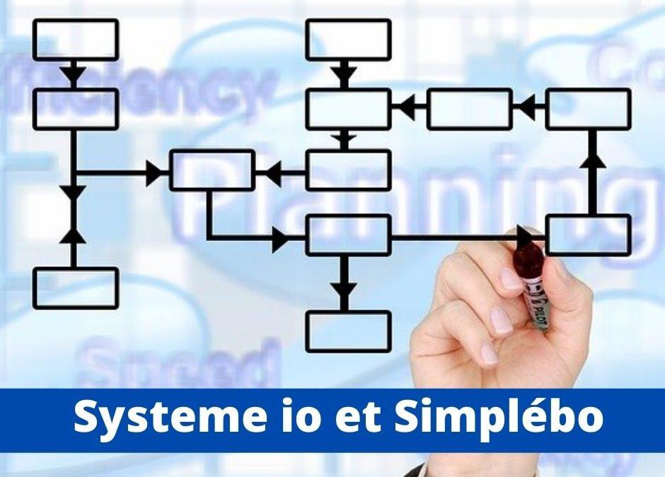 Utiliser systeme io avec un site fait par simplébo